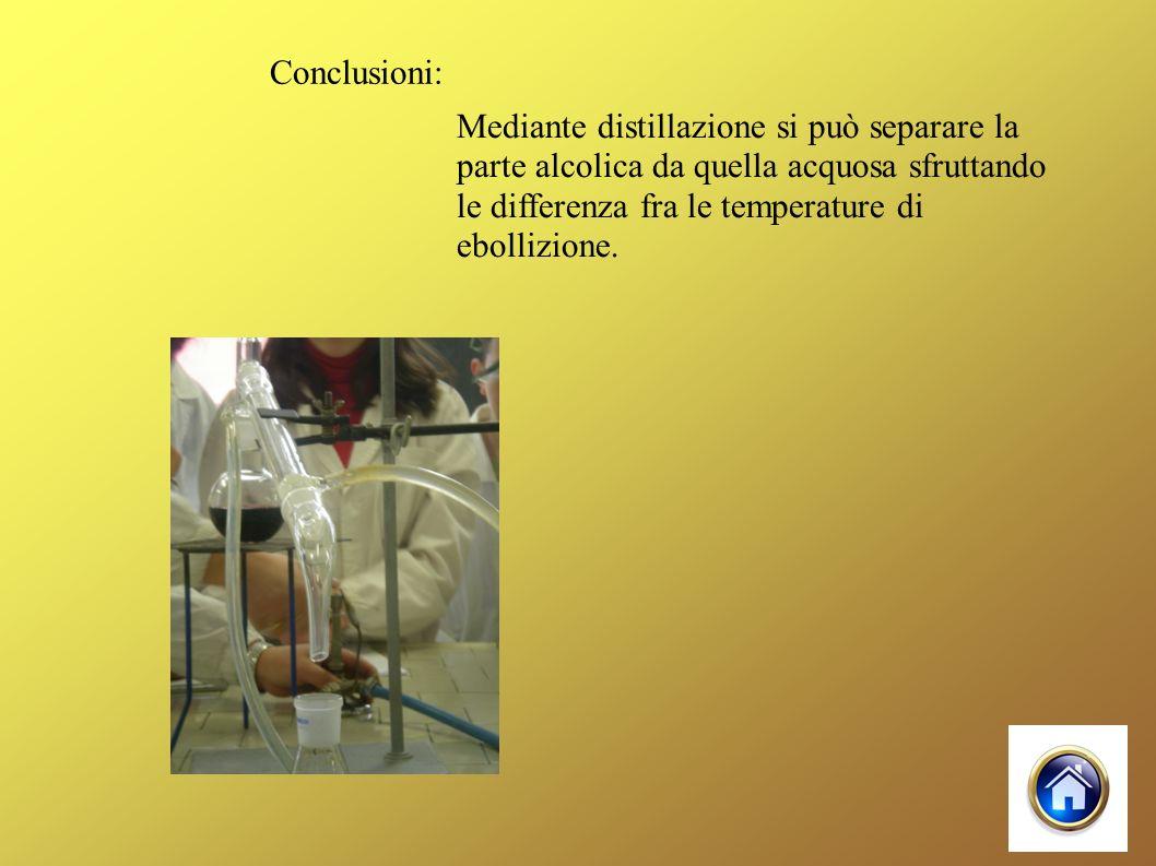 Conclusioni: Mediante distillazione si può separare la parte alcolica da quella acquosa sfruttando le differenza fra le temperature di ebollizione. Fo