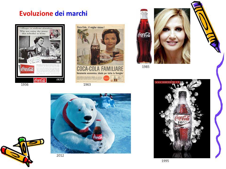 Evoluzione dei marchi 19361963 1995 2012 1985