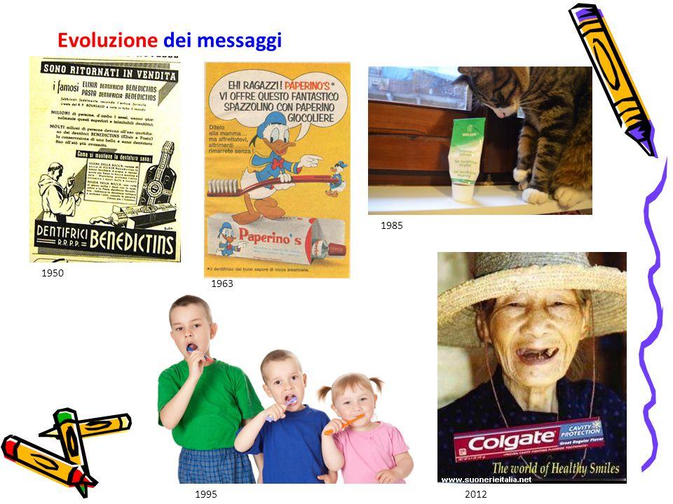Evoluzione dei messaggi 1950 1963 19952012 1985