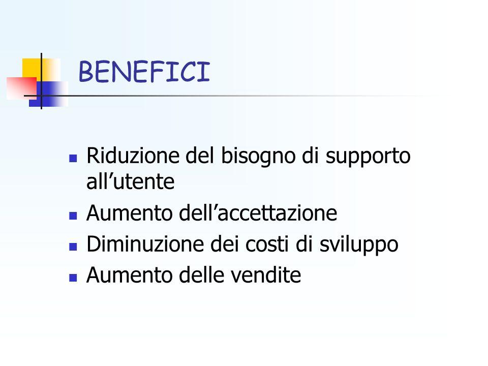 BENEFICI Riduzione del bisogno di supporto allutente Aumento dellaccettazione Diminuzione dei costi di sviluppo Aumento delle vendite