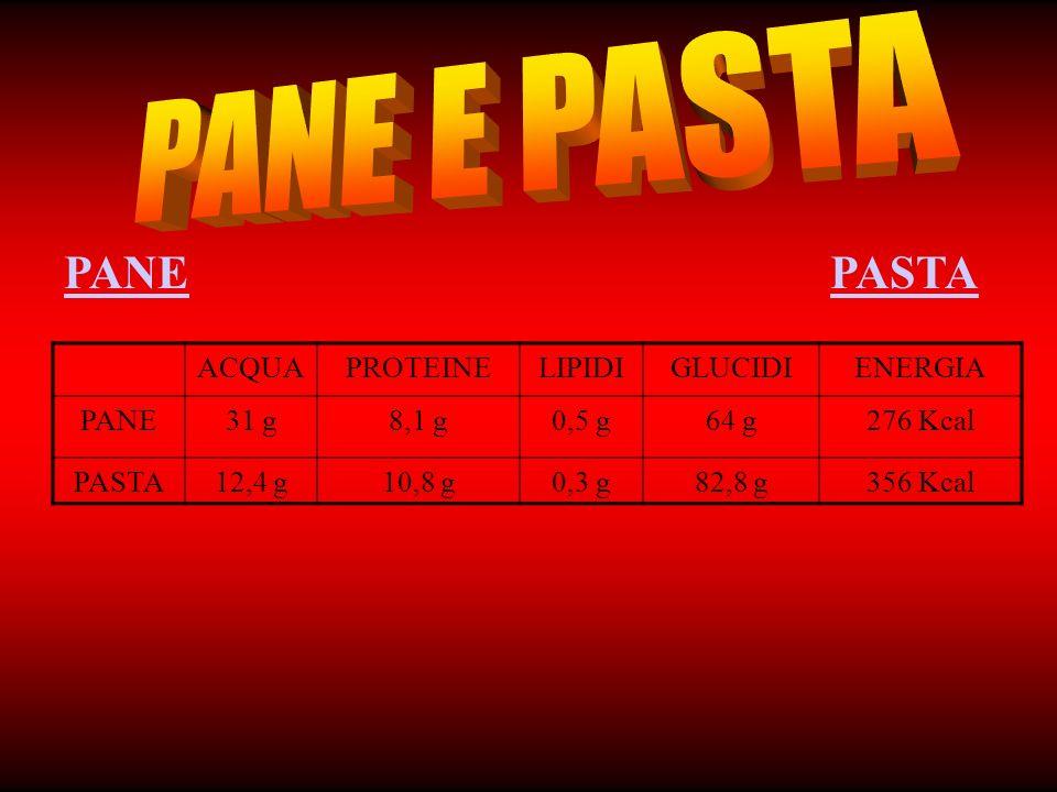 PANEPASTA ACQUAPROTEINELIPIDIGLUCIDIENERGIA PANE31 g8,1 g0,5 g64 g276 Kcal PASTA12,4 g10,8 g0,3 g82,8 g356 Kcal