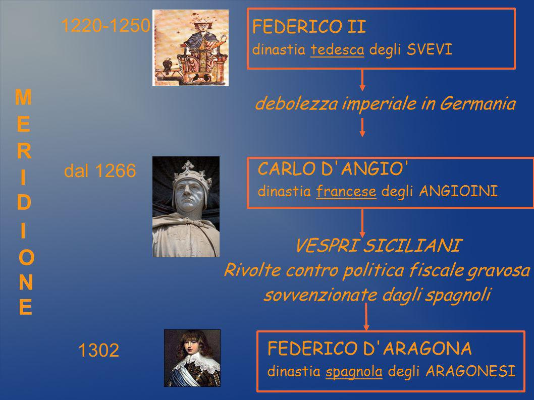 FEDERICO D'ARAGONA dinastia spagnola degli ARAGONESI 1220-1250 dal 1266 CARLO D'ANGIO' dinastia francese degli ANGIOINI debolezza imperiale in Germani