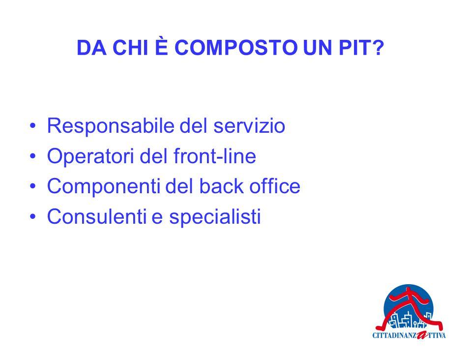 DA CHI È COMPOSTO UN PIT? Responsabile del servizio Operatori del front-line Componenti del back office Consulenti e specialisti