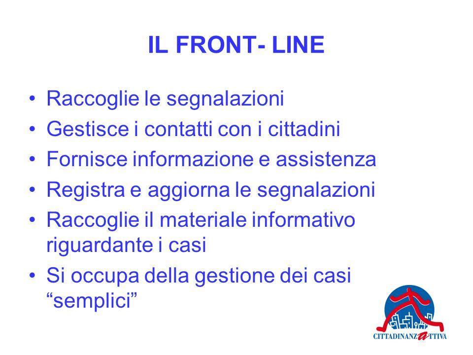 IL FRONT- LINE Raccoglie le segnalazioni Gestisce i contatti con i cittadini Fornisce informazione e assistenza Registra e aggiorna le segnalazioni Ra