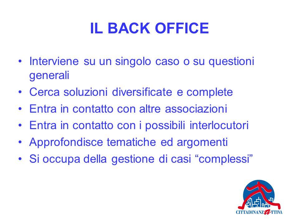 IL BACK OFFICE Interviene su un singolo caso o su questioni generali Cerca soluzioni diversificate e complete Entra in contatto con altre associazioni