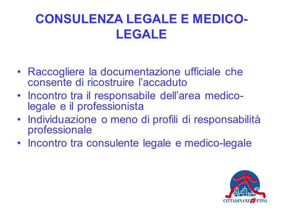 CONSULENZA LEGALE E MEDICO- LEGALE Raccogliere la documentazione ufficiale che consente di ricostruire laccaduto Incontro tra il responsabile dellarea