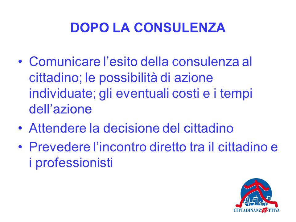 DOPO LA CONSULENZA Comunicare lesito della consulenza al cittadino; le possibilità di azione individuate; gli eventuali costi e i tempi dellazione Att