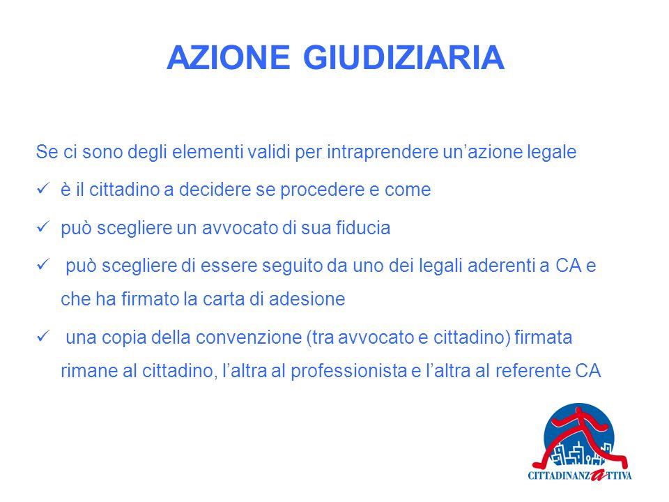 AZIONE GIUDIZIARIA Se ci sono degli elementi validi per intraprendere unazione legale è il cittadino a decidere se procedere e come può scegliere un a