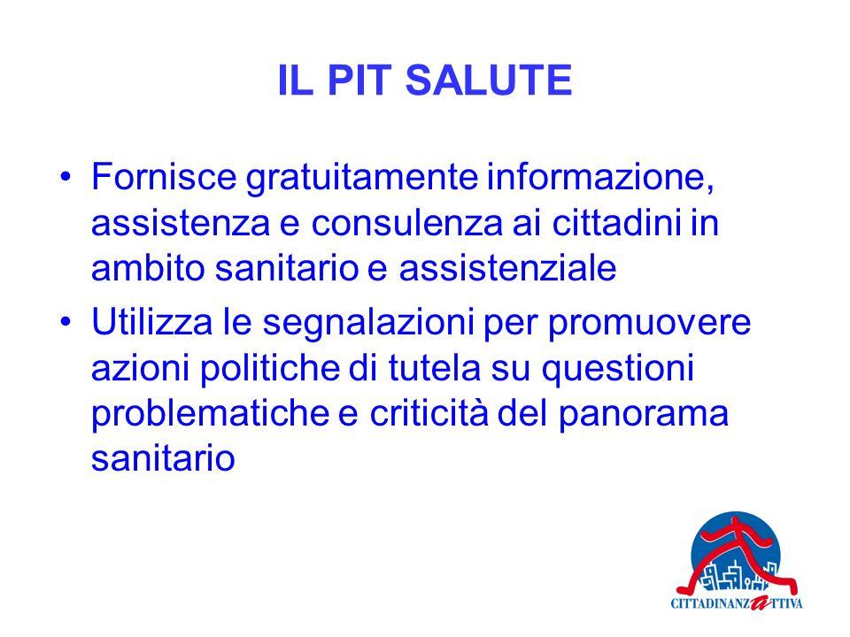 IL PIT SALUTE Fornisce gratuitamente informazione, assistenza e consulenza ai cittadini in ambito sanitario e assistenziale Utilizza le segnalazioni p