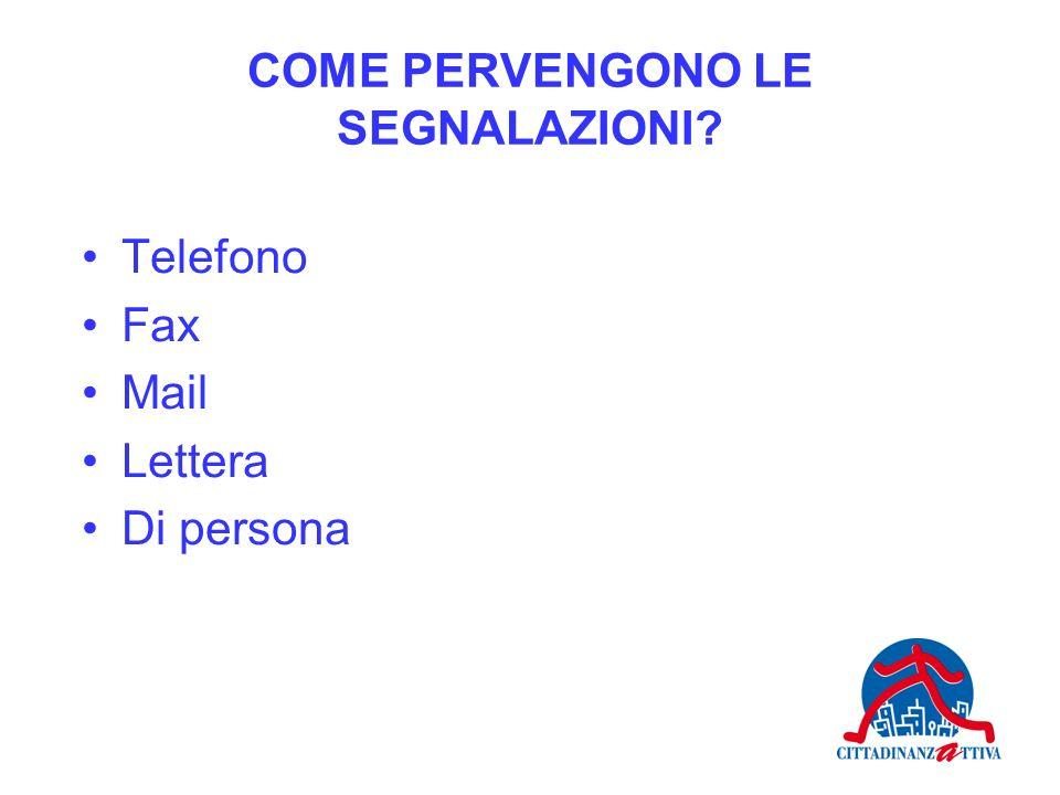 COME PERVENGONO LE SEGNALAZIONI? Telefono Fax Mail Lettera Di persona