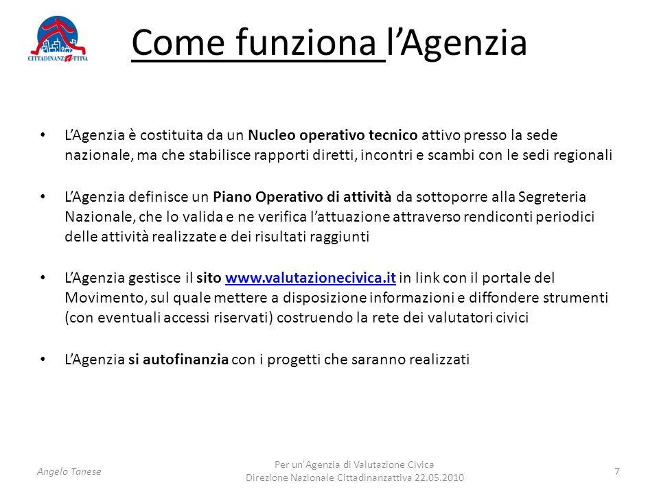 Come funziona lAgenzia LAgenzia è costituita da un Nucleo operativo tecnico attivo presso la sede nazionale, ma che stabilisce rapporti diretti, incon
