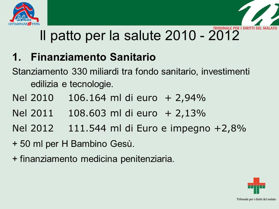 Il patto per la salute 2010 - 2012 1.Finanziamento Sanitario Stanziamento 330 miliardi tra fondo sanitario, investimenti edilizia e tecnologie.