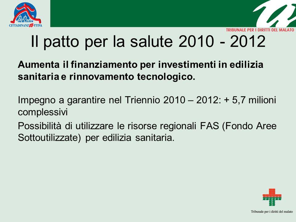 Il patto per la salute 2010 - 2012 Aumenta il finanziamento per investimenti in edilizia sanitaria e rinnovamento tecnologico.