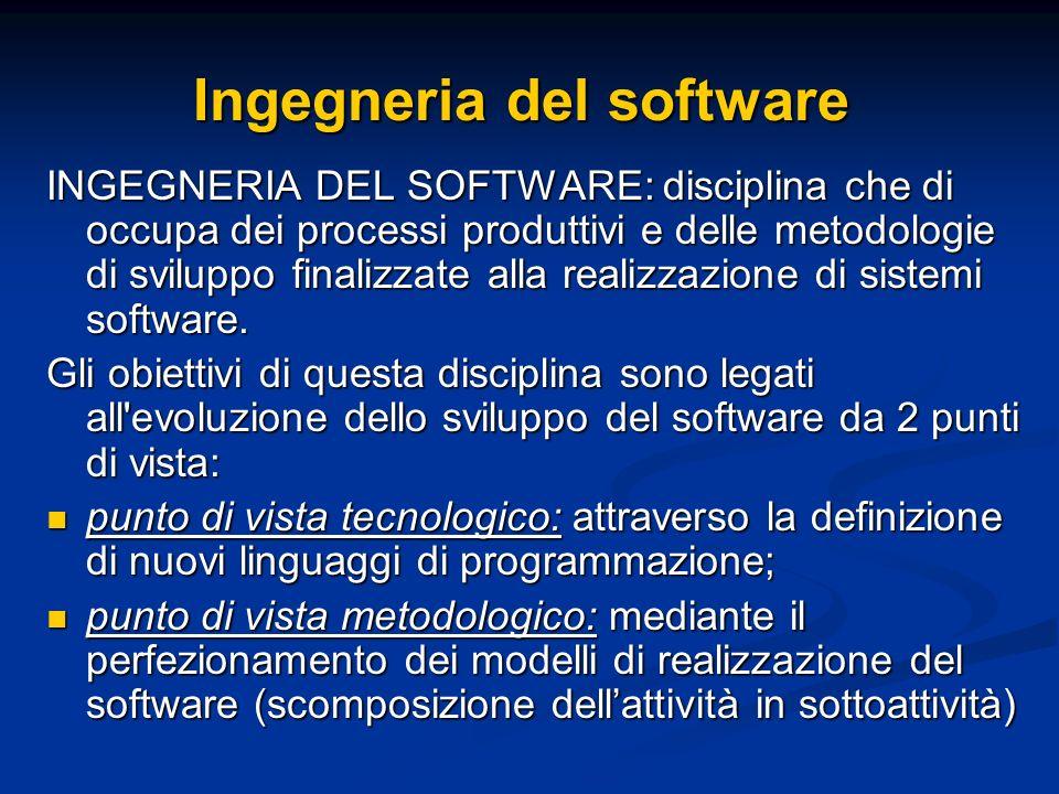 Ingegneria del software INGEGNERIA DEL SOFTWARE: disciplina che di occupa dei processi produttivi e delle metodologie di sviluppo finalizzate alla realizzazione di sistemi software.