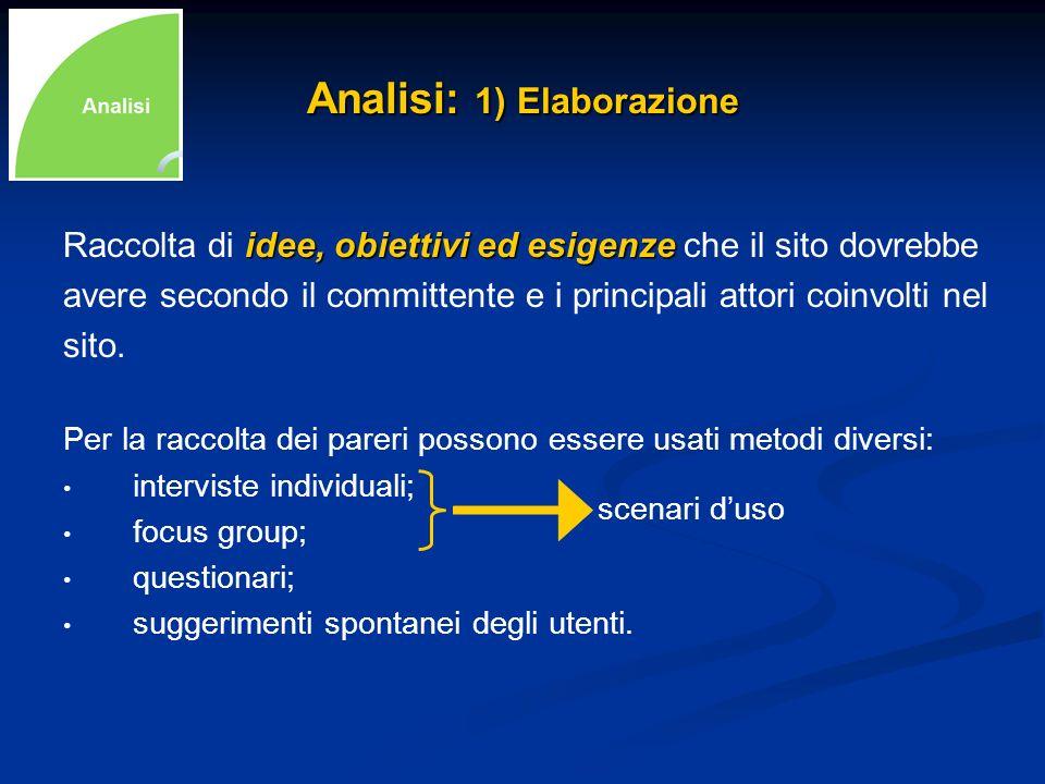 Analisi: 1) Elaborazione idee, obiettivi ed esigenze Raccolta di idee, obiettivi ed esigenze che il sito dovrebbe avere secondo il committente e i pri