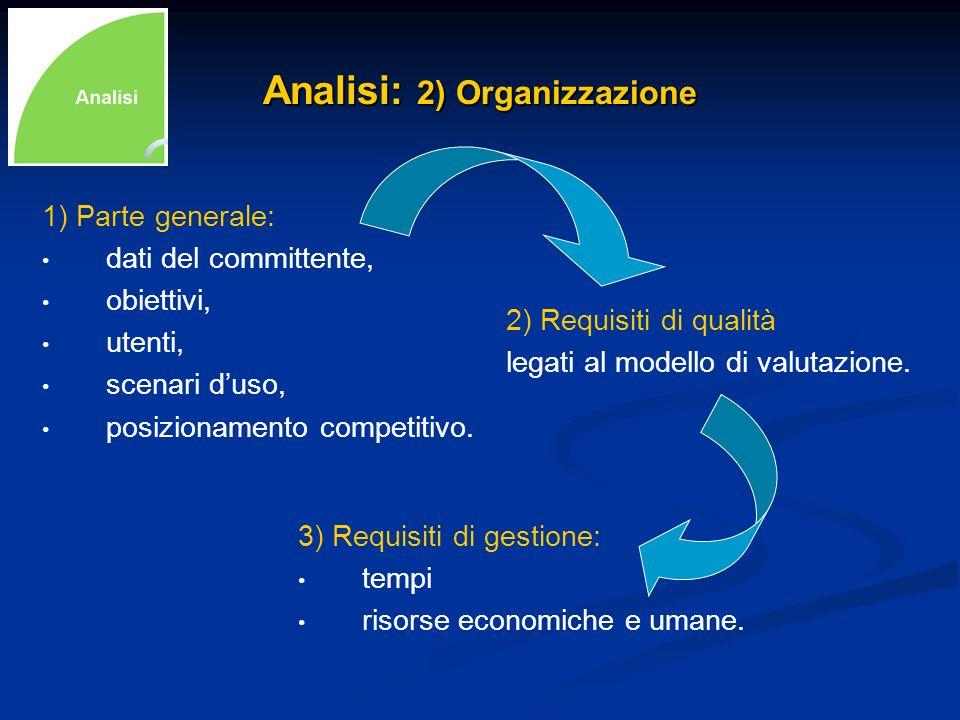 Analisi: 2) Organizzazione 1) Parte generale: dati del committente, obiettivi, utenti, scenari duso, posizionamento competitivo. 2) Requisiti di quali