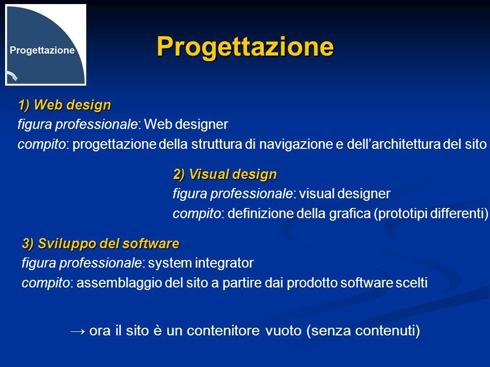 Progettazione 1) Web design figura professionale: Web designer compito: progettazione della struttura di navigazione e dellarchitettura del sito 2) Vi