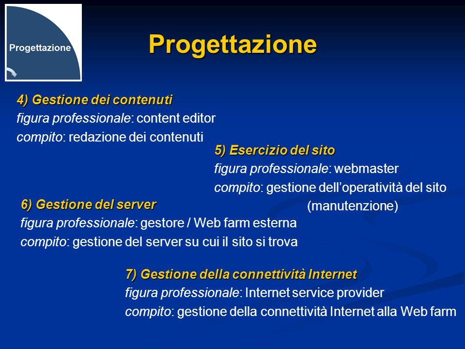Progettazione 4) Gestione dei contenuti figura professionale: content editor compito: redazione dei contenuti 5) Esercizio del sito figura professiona
