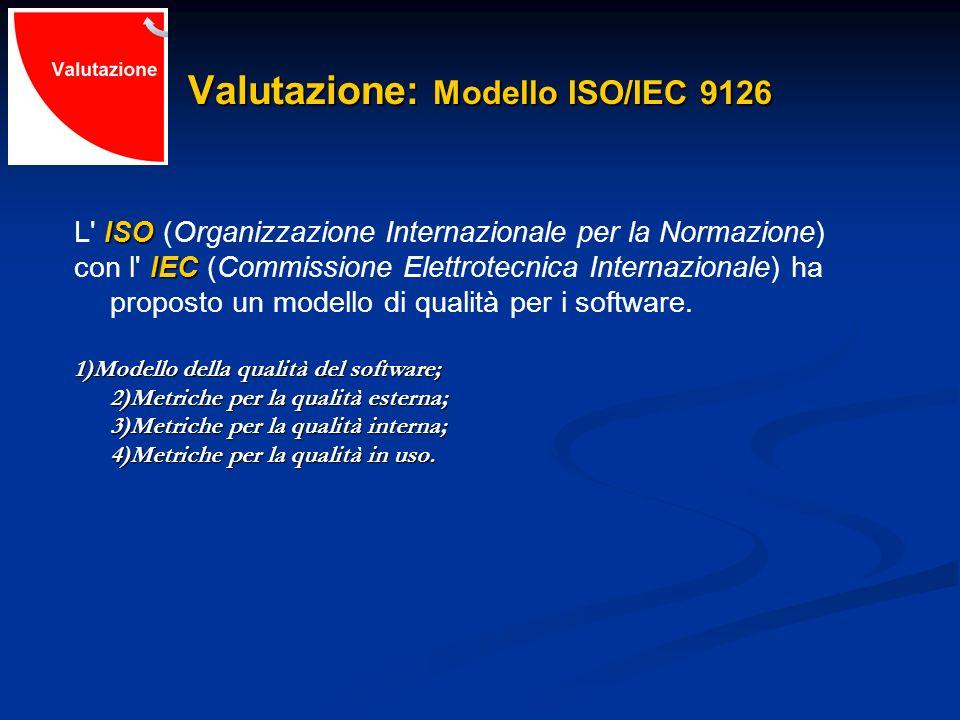 Valutazione: Modello ISO/IEC 9126 ISO L' ISO (Organizzazione Internazionale per la Normazione) IEC con l' IEC (Commissione Elettrotecnica Internaziona