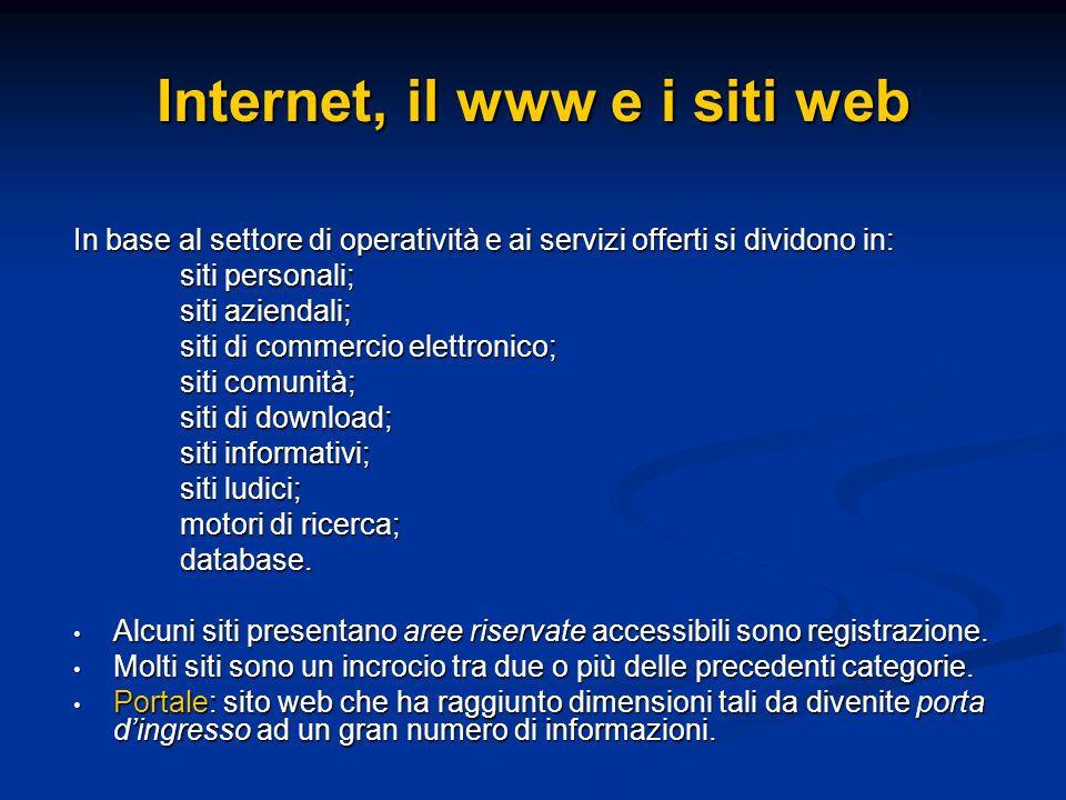In base al settore di operatività e ai servizi offerti si dividono in: siti personali; siti aziendali; siti di commercio elettronico; siti comunità; s