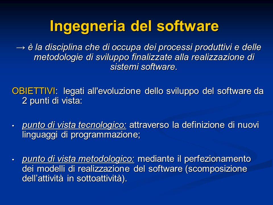 Ingegneria del software è la disciplina che di occupa dei processi produttivi e delle metodologie di sviluppo finalizzate alla realizzazione di sistem