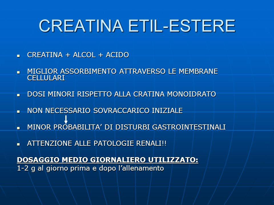 CREATINA ETIL-ESTERE CREATINA + ALCOL + ACIDO CREATINA + ALCOL + ACIDO MIGLIOR ASSORBIMENTO ATTRAVERSO LE MEMBRANE CELLULARI MIGLIOR ASSORBIMENTO ATTR