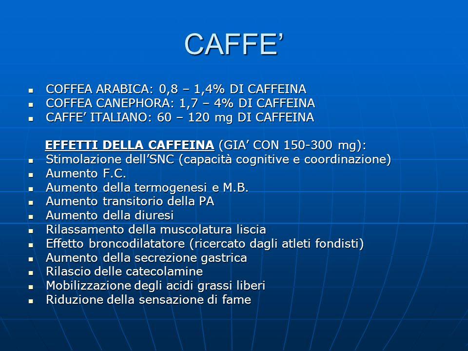 CAFFE COFFEA ARABICA: 0,8 – 1,4% DI CAFFEINA COFFEA ARABICA: 0,8 – 1,4% DI CAFFEINA COFFEA CANEPHORA: 1,7 – 4% DI CAFFEINA COFFEA CANEPHORA: 1,7 – 4%