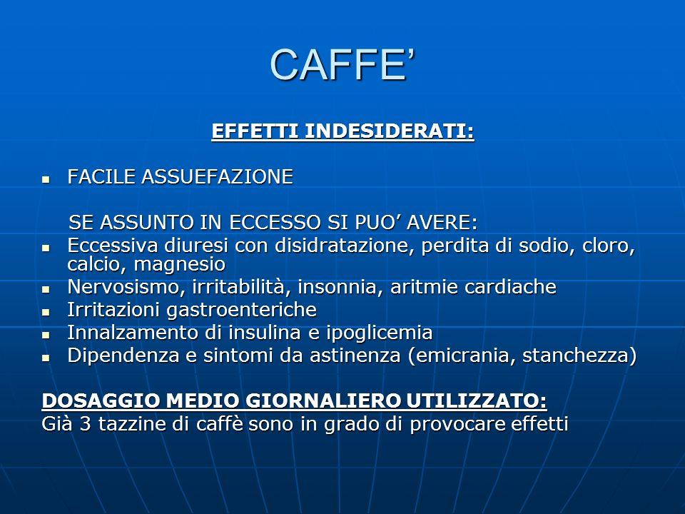 CAFFE EFFETTI INDESIDERATI: FACILE ASSUEFAZIONE FACILE ASSUEFAZIONE SE ASSUNTO IN ECCESSO SI PUO AVERE: SE ASSUNTO IN ECCESSO SI PUO AVERE: Eccessiva