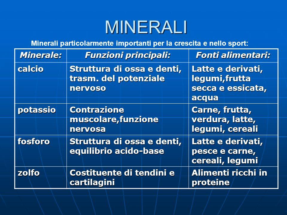 MINERALI MINERALI Minerale: Funzioni principali: Fonti alimentari: calcio Struttura di ossa e denti, trasm. del potenziale nervoso Latte e derivati, l