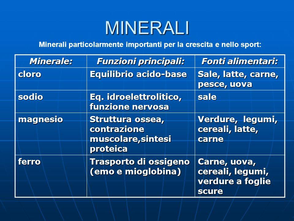 MINERALI Minerale: Funzioni principali: Fonti alimentari: cloro Equilibrio acido-base Sale, latte, carne, pesce, uova sodio Eq. idroelettrolitico, fun