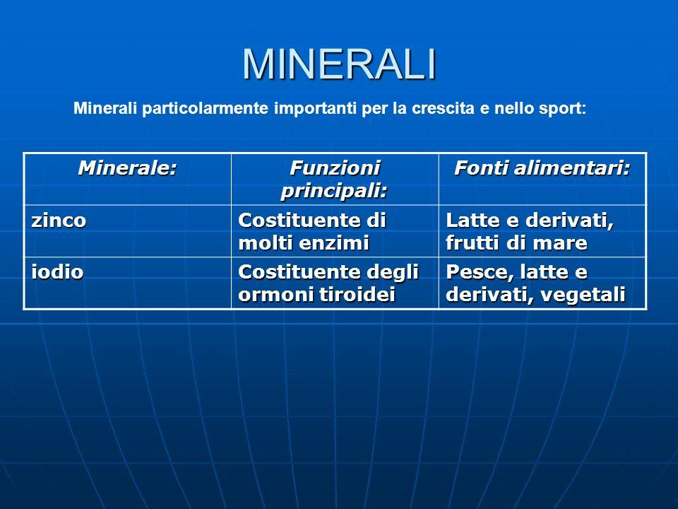 MINERALI Minerale: Funzioni principali: Fonti alimentari: zinco Costituente di molti enzimi Latte e derivati, frutti di mare iodio Costituente degli o