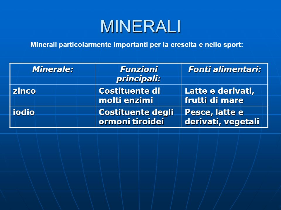 VITAMINE Vitamine idrosolubili: Vitamine idrosolubili: Vitam.: Funzioni principali: Fonti alimentari: B1tiamina Metabolismo glucidico Carni, cereali, legumi, uova B2Riboflav.