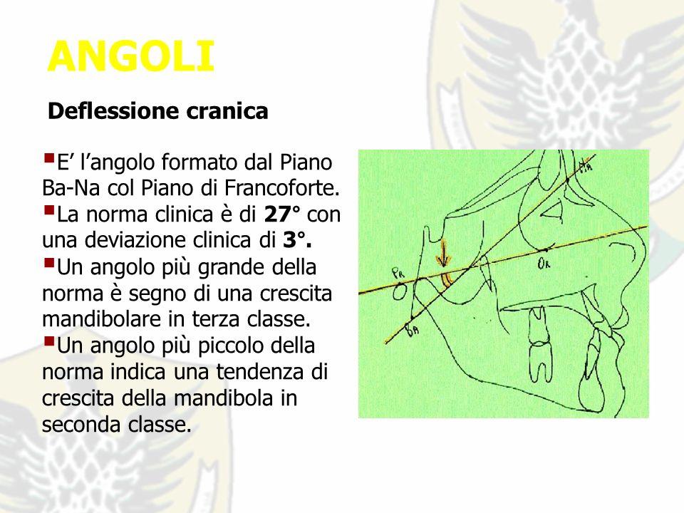 ANGOLI E langolo formato dal Piano Ba-Na col Piano di Francoforte.