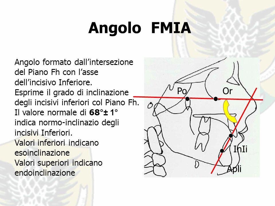 Angolo FMIA Angolo formato dallintersezione del Piano Fh con lasse dellincisivo Inferiore.