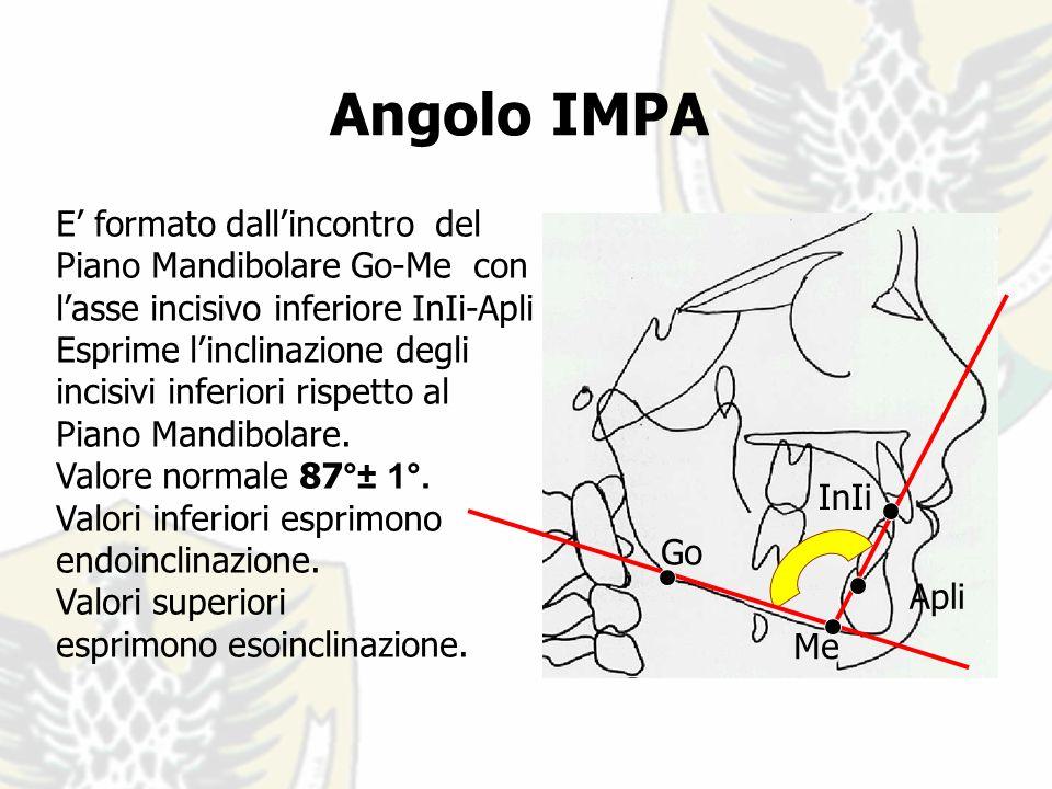 E formato dallincontro del Piano Mandibolare Go-Me con lasse incisivo inferiore InIi-Apli Esprime linclinazione degli incisivi inferiori rispetto al Piano Mandibolare.