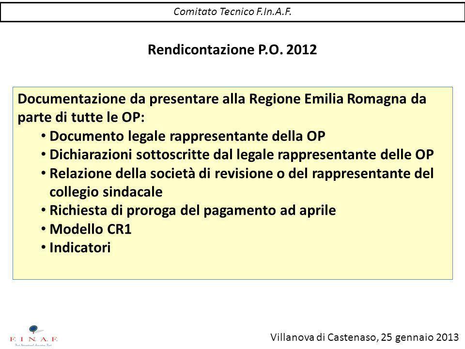 Villanova di Castenaso, 25 gennaio 2013 Scadenze OP: entro 5/02/13 presentazione a FINAF di tutto il materiale occorrente per predisporre la rendicontazione schede azioni riepilogo dettagliato degli investimenti (superfici, specifiche degli investimenti, quantità, ecc.) relazione generale Flusso finanziario AFN Entro il 8/02/13 Prestito OP (100%) e pagamento AOP (100%) Comitato Tecnico F.In.A.F.