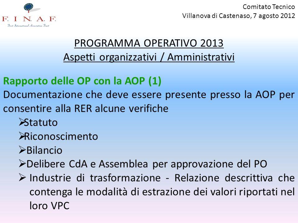 Comitato Tecnico Villanova di Castenaso, 7 agosto 2012 PROGRAMMA OPERATIVO 2013 Aspetti organizzativi / Amministrativi Rapporto delle OP con la AOP (1