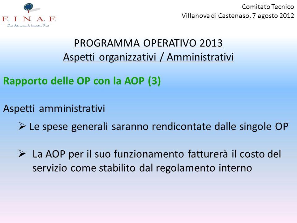 Comitato Tecnico Villanova di Castenaso, 7 agosto 2012 PROGRAMMA OPERATIVO 2013 Aspetti organizzativi / Amministrativi Rapporto delle OP con la AOP (3