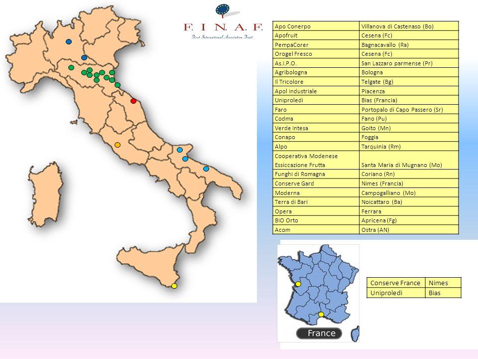 Apo ConerpoVillanova di Castenaso (Bo) ApofruitCesena (Fc) PempaCorerBagnacavallo (Ra) Orogel FrescoCesena (Fc) As.I.P.O.San Lazzaro parmense (Pr) Agr