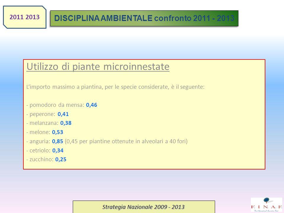 Utilizzo di piante microinnestate Limporto massimo a piantina, per le specie considerate, è il seguente: - pomodoro da mensa: 0,46 - peperone: 0,41 - melanzana: 0,38 - melone: 0,53 - anguria: 0,85 (0,45 per piantine ottenute in alveolari a 40 fori) - cetriolo: 0,34 - zucchino: 0,25 Strategia Nazionale 2009 - 2013 DISCIPLINA AMBIENTALE confronto 2011 - 2013 2011 2013
