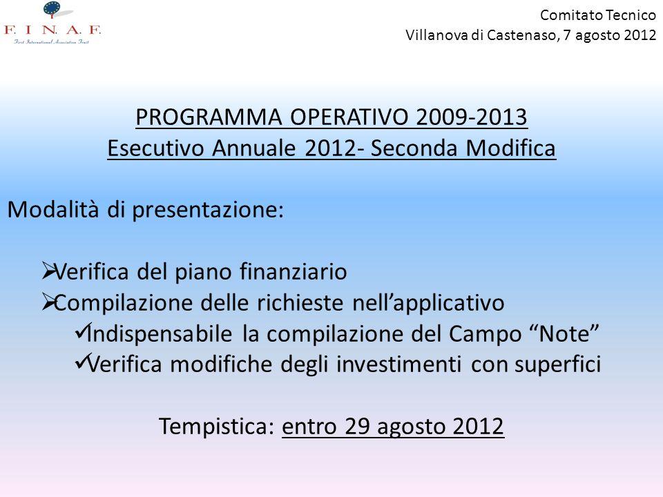 Comitato Tecnico Villanova di Castenaso, 7 agosto 2012 PROGRAMMA OPERATIVO 2009-2013 Esecutivo Annuale 2012- Seconda Modifica Modalità di presentazion