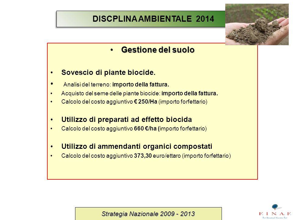 Gestione del suoloGestione del suolo Sovescio di piante biocide. Analisi del terreno: importo della fattura. Acquisto del seme delle piante biocide: i