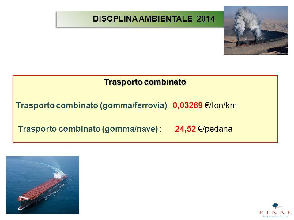 Trasporto combinato Trasporto combinato (gomma/ferrovia) : 0,03269 /ton/km Trasporto combinato (gomma/nave) : 24,52 /pedana