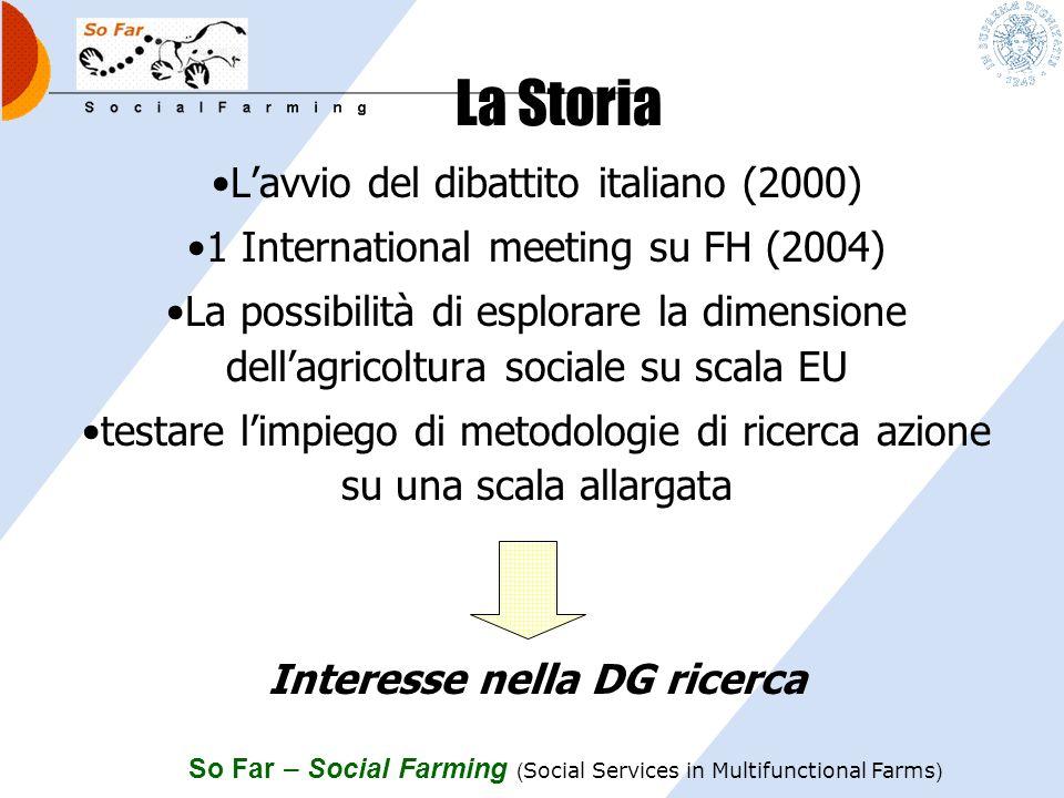 So Far – Social Farming ( Social Services in Multifunctional Farms ) La Storia Lavvio del dibattito italiano (2000) 1 International meeting su FH (2004) La possibilità di esplorare la dimensione dellagricoltura sociale su scala EU testare limpiego di metodologie di ricerca azione su una scala allargata Interesse nella DG ricerca