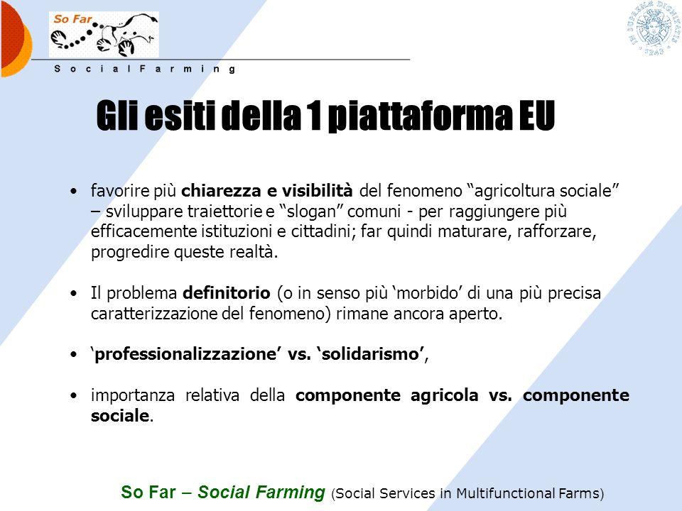 So Far – Social Farming ( Social Services in Multifunctional Farms ) Il secondo quesito 2.INTEGRAZIONE POLITICHE.