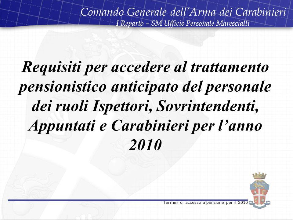 Requisiti per accedere al trattamento pensionistico anticipato del personale dei ruoli Ispettori, Sovrintendenti, Appuntati e Carabinieri per lanno 2010 Comando Generale dellArma dei Carabinieri I Reparto – SM Ufficio Personale Marescialli Termini di accesso a pensione per il 2010