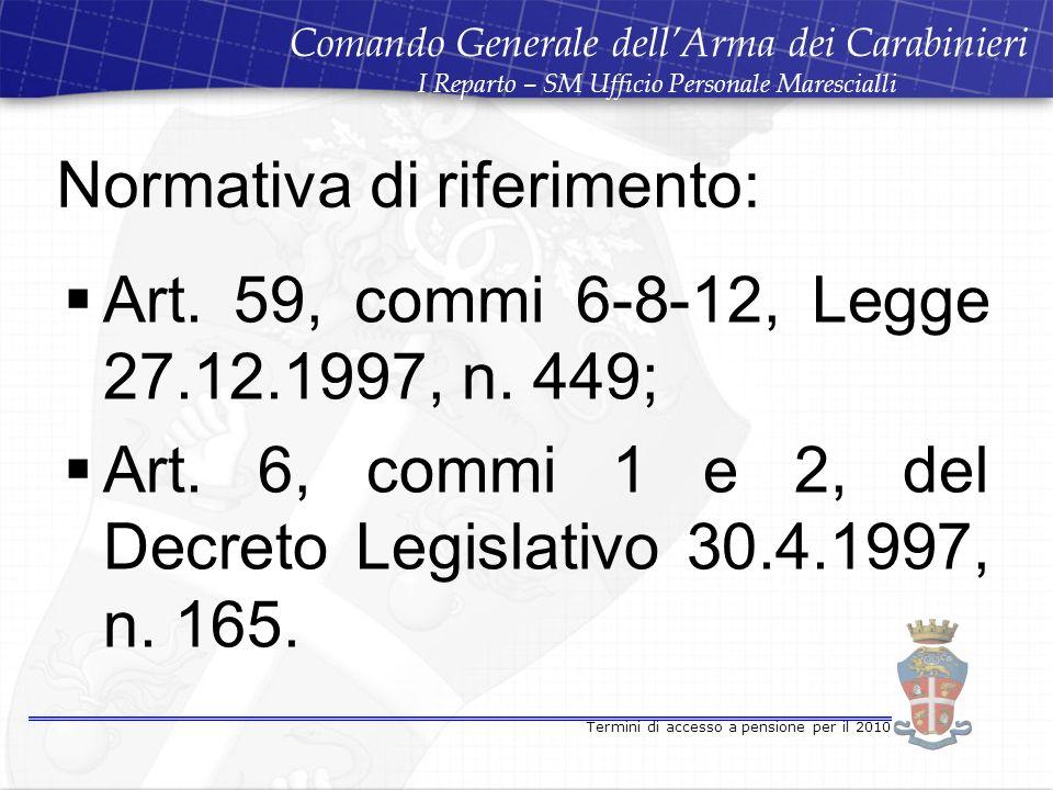 Normativa di riferimento: Art. 59, commi 6-8-12, Legge 27.12.1997, n.