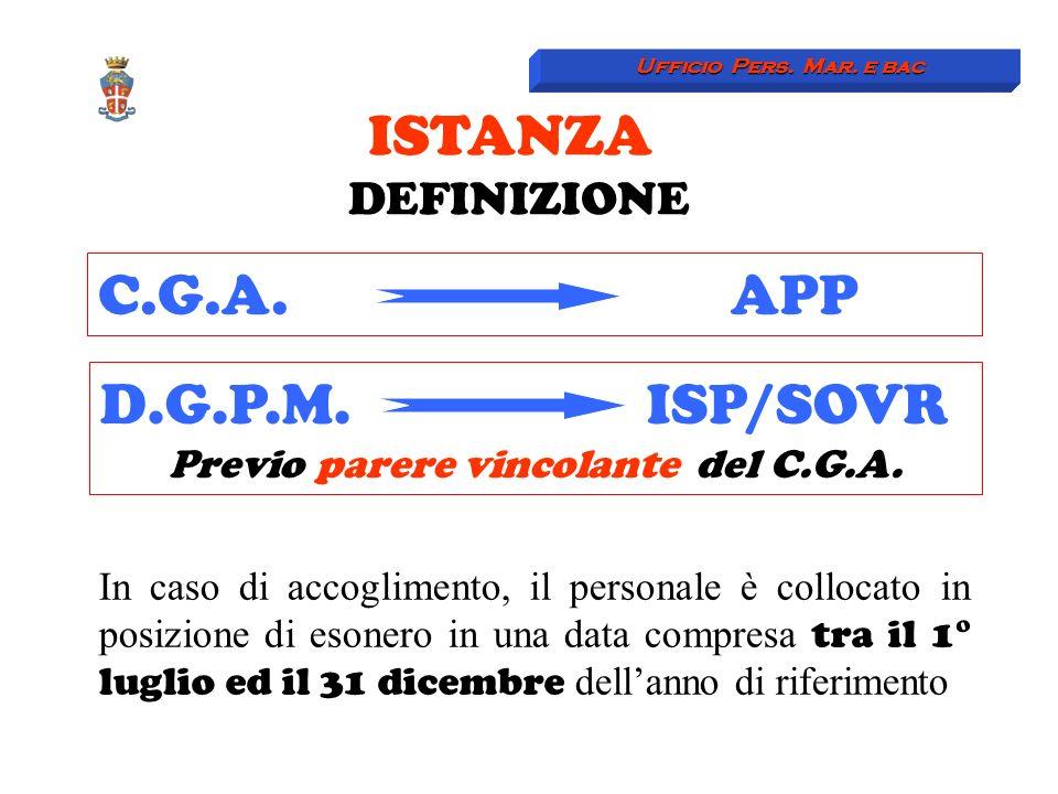 ISTANZA DEFINIZIONE In caso di accoglimento, il personale è collocato in posizione di esonero in una data compresa tra il 1° luglio ed il 31 dicembre