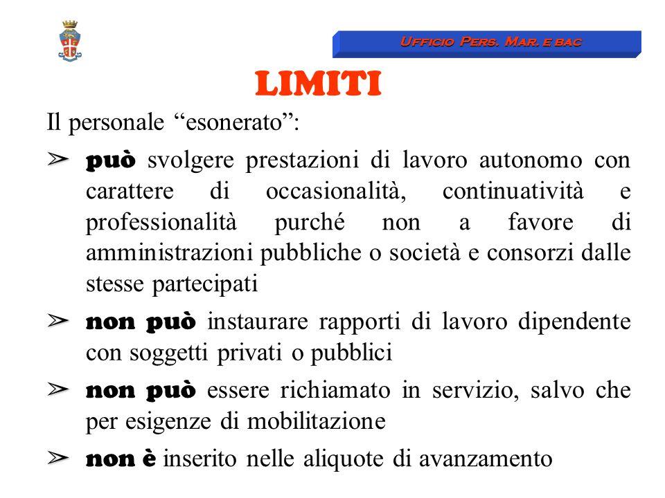 LIMITI Il personale esonerato: può svolgere prestazioni di lavoro autonomo con carattere di occasionalità, continuatività e professionalità purché non