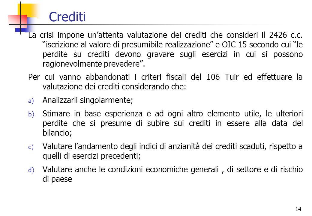 14 Crediti La crisi impone unattenta valutazione dei crediti che consideri il 2426 c.c. iscrizione al valore di presumibile realizzazione e OIC 15 sec